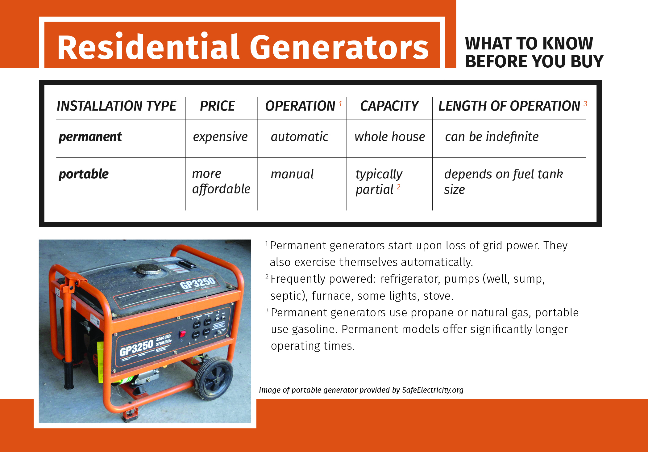 Generator Information